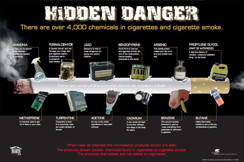 The Hidden Dangers of Cigarette Smoke | Rutgers Cancer Institute ...